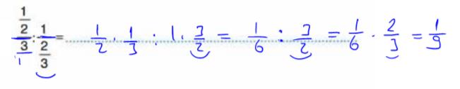 Rasyonel Sayılar Konu Anlatımı