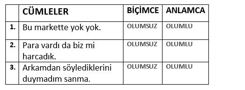 Cumle turleri 2 8. Sınıf Türkçe Cümle Çeşitleri Test Çöz