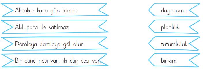 atasozleri 2. Sınıf Türkçe Atasözleri ve Deyimler Test Çöz