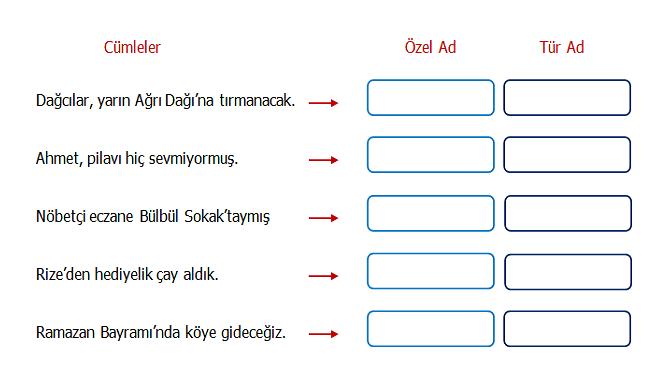 isim 2 4. Sınıf Türkçe Ad Test Çöz - 4. Sınıf isim testi
