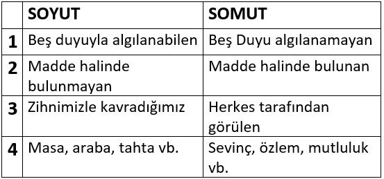 isim 4 4. Sınıf Türkçe Ad Test Çöz - 4. Sınıf isim testi