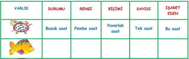 sifat 4. Sınıf Türkçe Sıfatlar Test Çöz
