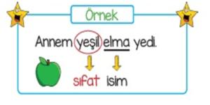 sifatlar 6 2. Sınıf Türkçe Sıfatlar Test Çöz