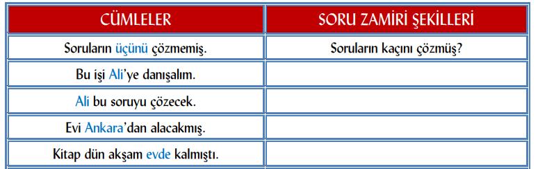 zamir 7 4. Sınıf Türkçe Zamirler Test Çöz