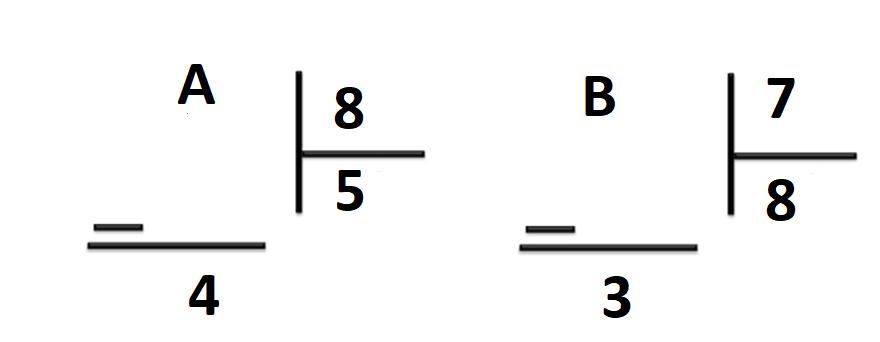 AA 6. Sınıf Matematik Doğal Sayılarla İşlemler Test Çöz