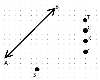 DOGRU1 5. Sınıf Matematik Temel Geometrik Kavramlar Test Çöz