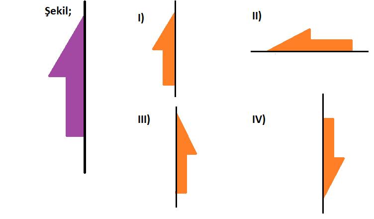 a1 8. Sınıf Matematik Dönüşüm Geometrisi Test Çöz