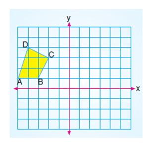 a4 8. Sınıf Matematik Dönüşüm Geometrisi Test Çöz
