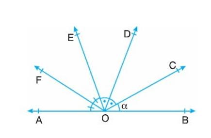 acilar 9 7. Sınıf Matematik Doğrular ve Açılar Test Çöz