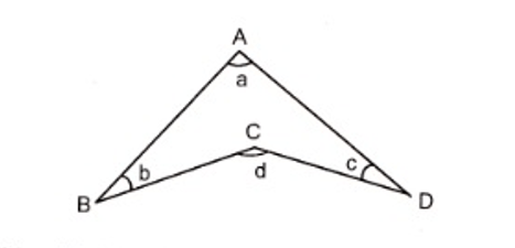 cokgenler 8 7. Sınıf Matematik Çokgenler Test Çöz