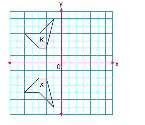 dnusum 7 2021 LGS Matematik Dönüşüm Geometrisi Test Çöz