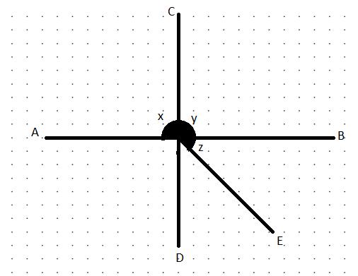 dogru 8 5. Sınıf Matematik Temel Geometrik Kavramlar Test Çöz