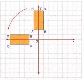 donusum 10 2021 LGS Matematik Dönüşüm Geometrisi Test Çöz