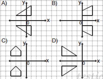 donusum 2021 LGS Matematik Dönüşüm Geometrisi Test Çöz