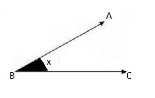 esitsizlik 1 8. Sınıf Matematik Eşitsizlikler Test Çöz