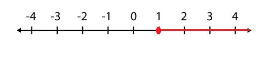 esitsizlik 5 8. Sınıf Matematik Eşitsizlikler Test Çöz