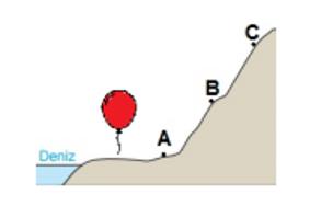 gaz basinci 2 2021 LGS Fen Bilimleri Sıvı ve Gaz Basıncı Test Çöz