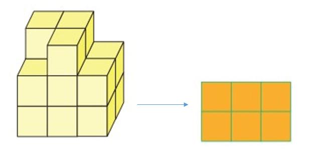 sekil 10 7. Sınıf Matematik Cisimlerin Farklı Yönlerden Görünümleri Test Çöz