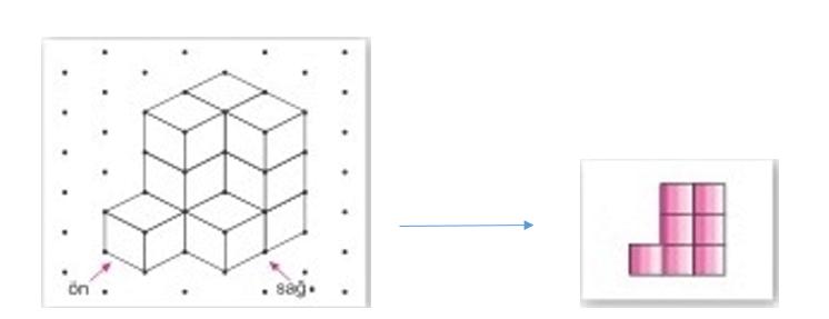 sekil 6 7. Sınıf Matematik Cisimlerin Farklı Yönlerden Görünümleri Test Çöz