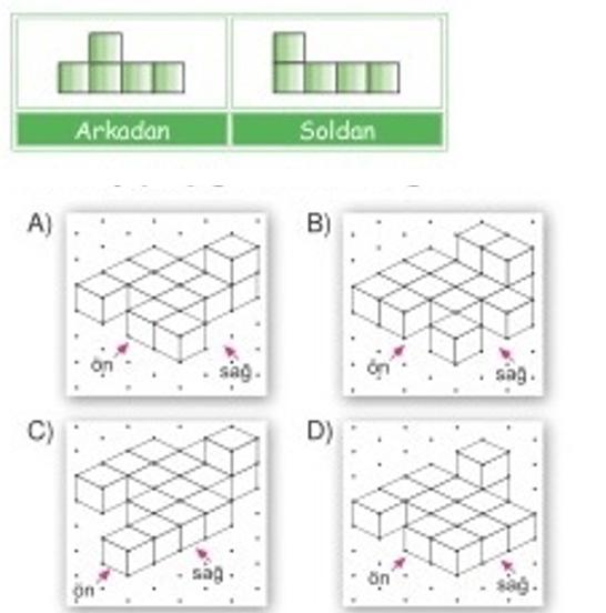 sekil 7 7. Sınıf Matematik Cisimlerin Farklı Yönlerden Görünümleri Test Çöz