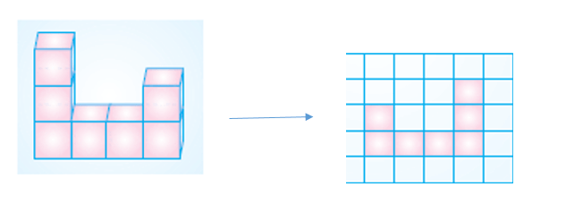 sekil 8 7. Sınıf Matematik Cisimlerin Farklı Yönlerden Görünümleri Test Çöz