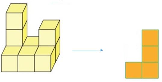 sekil 9 1 7. Sınıf Matematik Cisimlerin Farklı Yönlerden Görünümleri Test Çöz