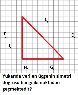 simetri 3 4. Sınıf Matematik Uzamsal İlişkiler Test Çöz