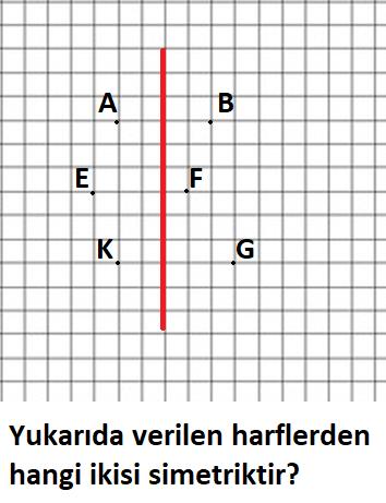 simetri 6 4. Sınıf Matematik Uzamsal İlişkiler Test Çöz