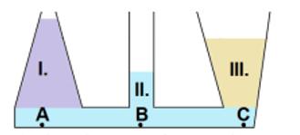 sivi basinci 2 2021 LGS Fen Bilimleri Sıvı ve Gaz Basıncı Test Çöz