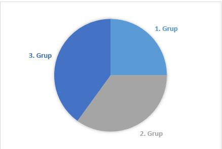 veri analzi 8 2021 LGS Matematik Veri Analizi Test Çöz