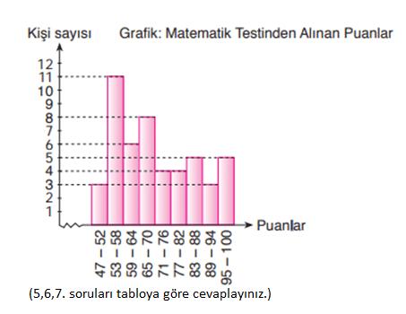 veriii 2 8. Sınıf Matematik Veri Analizi Test Çöz