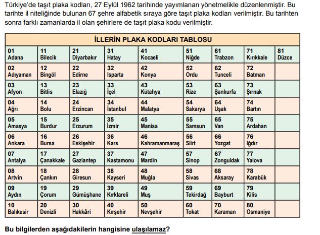 2020 turkce 10 2020 LGS Türkçe Soruları Çöz Online