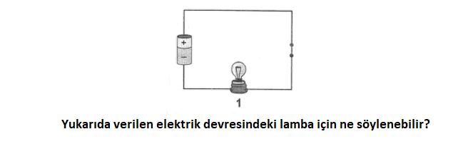 elektrik 1 4. Sınıf Fen Bilimleri Basit Elektrik Devreleri Test Çöz