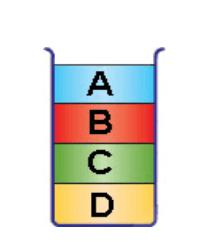 fen 8. 2 8. Sınıf Fen Bilimleri 2. Dönem 1. Yazılı Soruları Çöz (2020-2021)