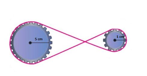 kasnak 3 2021 LGS Fen Bilimleri Dişli Çarklar – Kasnaklar – Vida Test Çöz