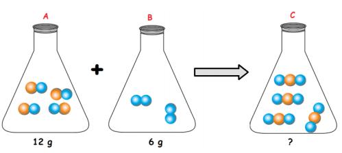 kimyasal tepkimeler 5 2021 LGS Fen Bilimleri Kimyasal Tepkimeler Test Çöz