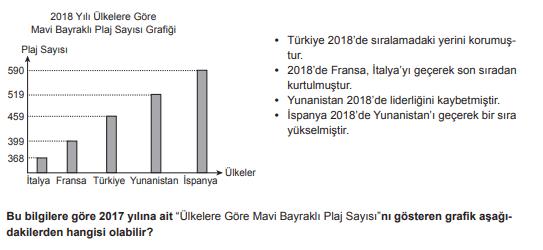 2019 turkce 17 2019 LGS Türkçe Soruları Çöz Online