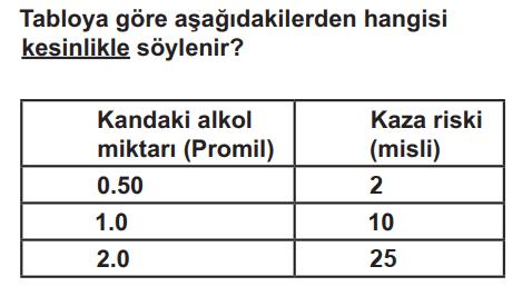 20trafik 6 MTSK Ehliyet Sınavı Çıkmış Sorular 2021 PDF - SON 20 YIL