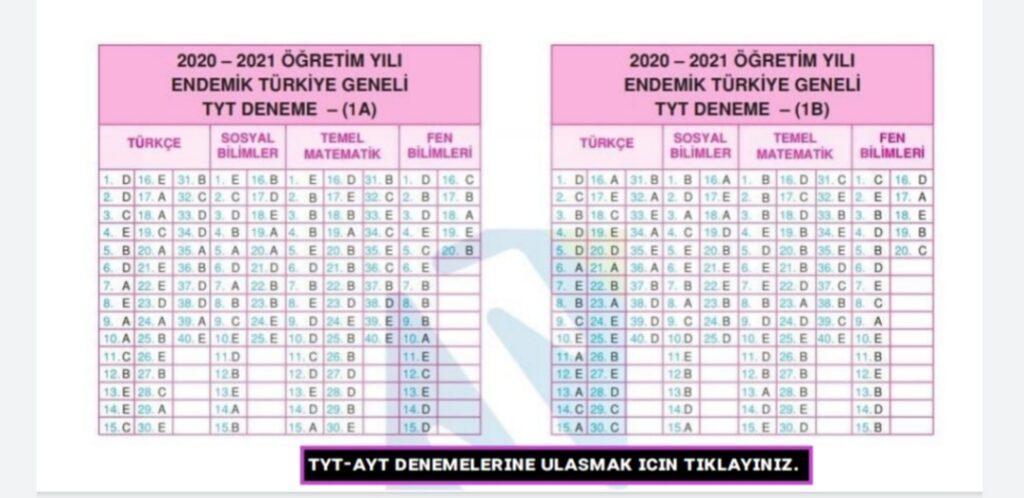 endemik 2021 cevap anahtari Endemik Yayınları TYT-AYT Deneme Sınavı Cevap Anahtarı 2021 (2-5 Nisan)