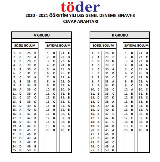 Töder 21-23 Mayıs 2021 LGS Deneme Sınavı-3 Cevap Anahtarı