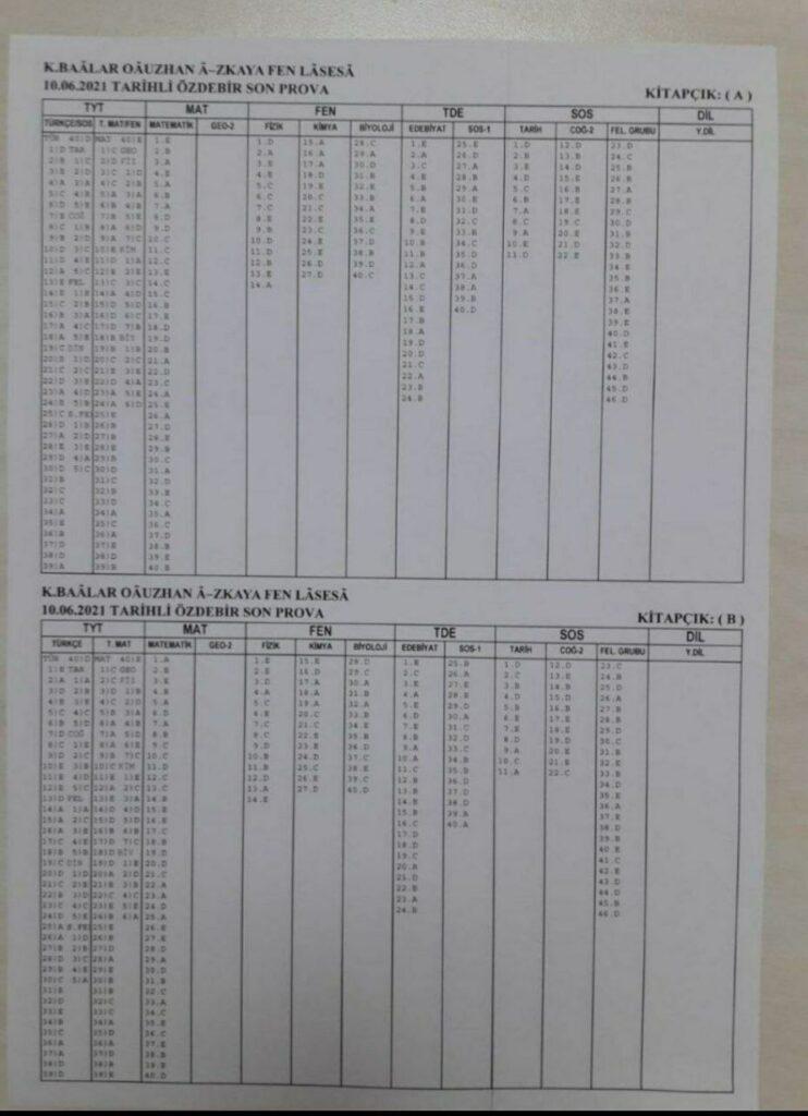 1623621957954 Özdebir 2128 TYT-AYT-YKS Son Prova Deneme Sınavı