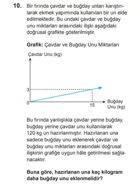 2021 lgs matematik sorulari 10 2021 LGS Çıkmış Matematik Soruları Çöz - PDF