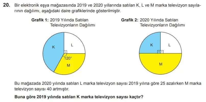 2021 lgs matematik sorulari 20 2021 LGS Çıkmış Matematik Soruları Çöz - PDF